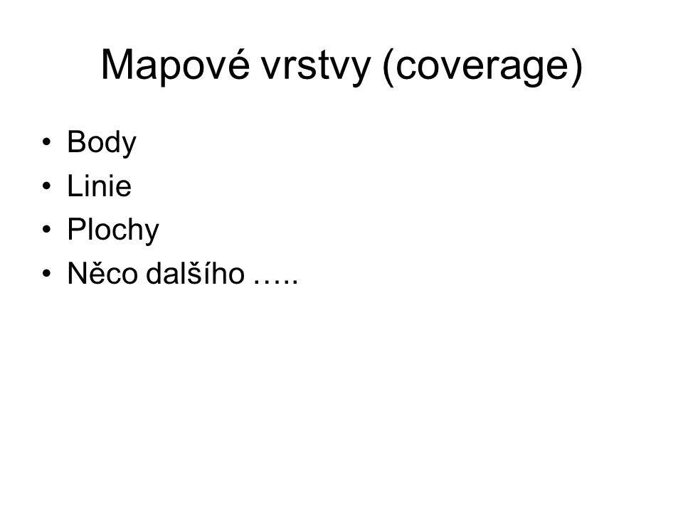 Mapové vrstvy (coverage) Body Linie Plochy Něco dalšího …..