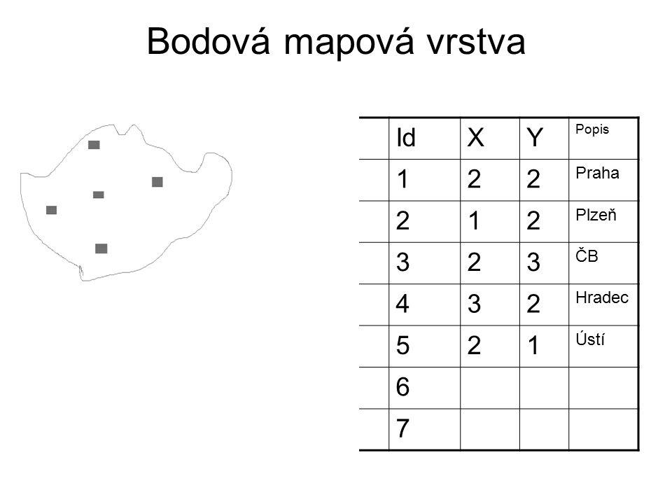 Bodová mapová vrstva IdXY Popis 122 Praha 212 Plzeň 323 ČB 432 Hradec 521 Ústí 6 7