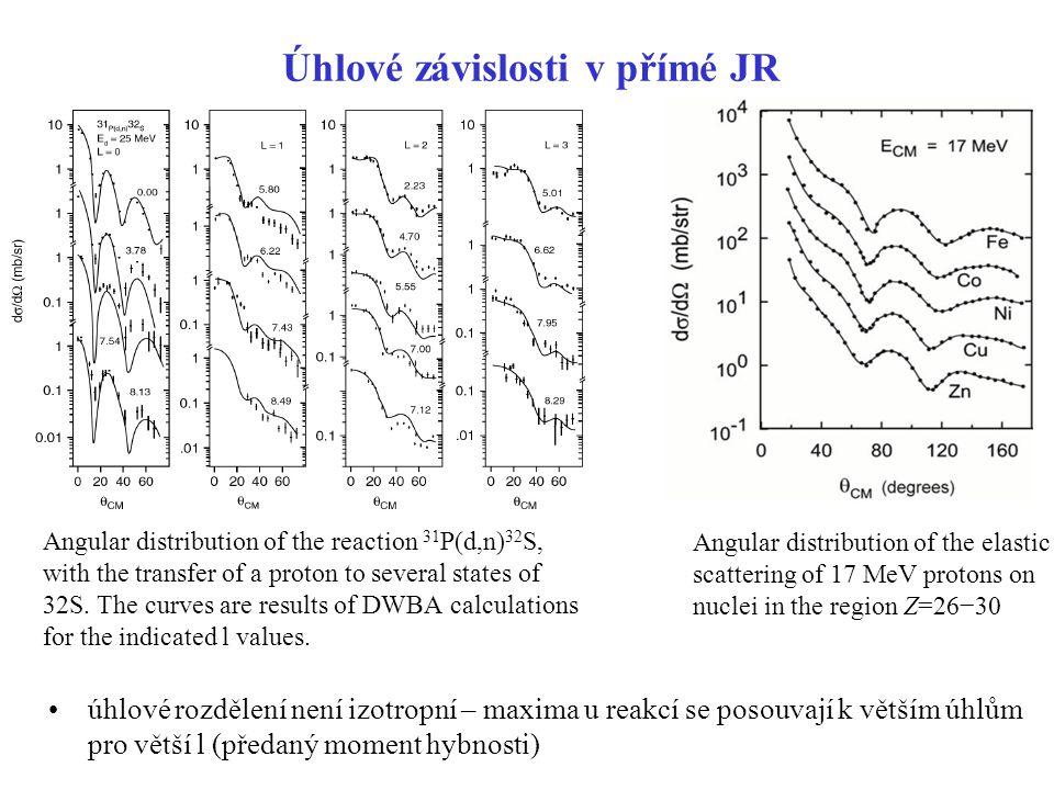 Úhlové závislosti v přímé JR úhlové rozdělení není izotropní – maxima u reakcí se posouvají k větším úhlům pro větší l (předaný moment hybnosti) Angul