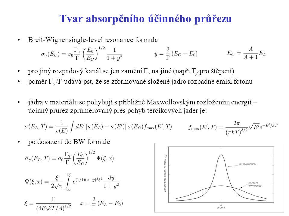 Tvar absorpčního účinného průřezu Breit-Wigner single-level resonance formula pro jiný rozpadový kanál se jen zamění   na jiné (např.  f pro štěpen