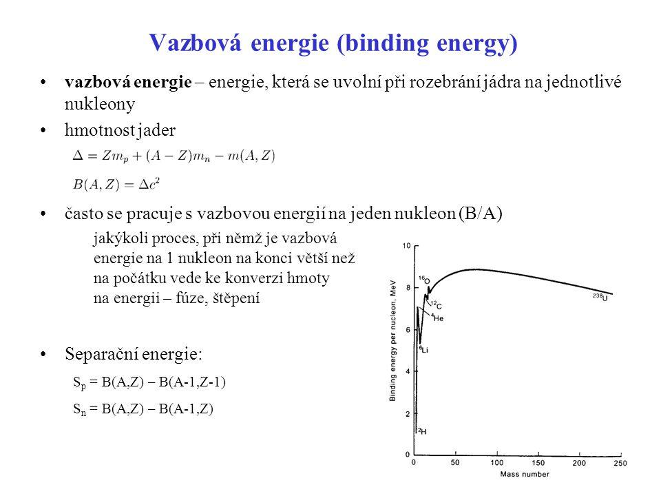 Vazbová energie (binding energy) vazbová energie – energie, která se uvolní při rozebrání jádra na jednotlivé nukleony hmotnost jader často se pracuje
