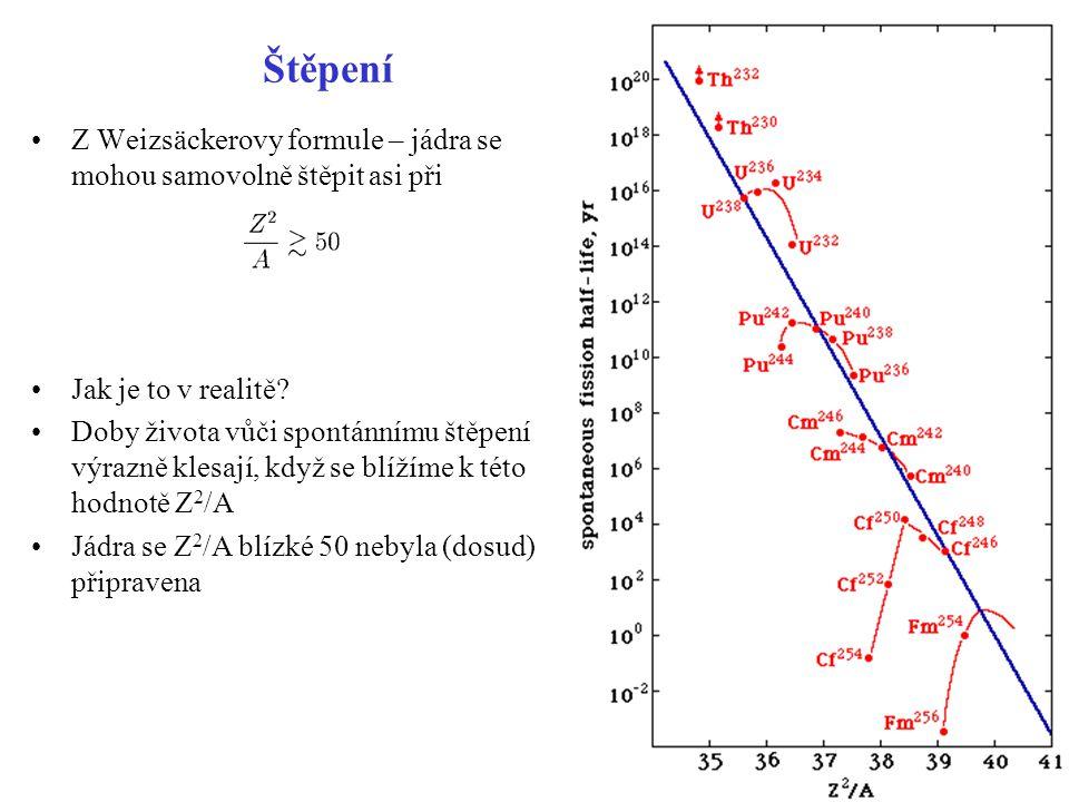 Štěpení Z Weizsäckerovy formule – jádra se mohou samovolně štěpit asi při Jak je to v realitě? Doby života vůči spontánnímu štěpení výrazně klesají, k