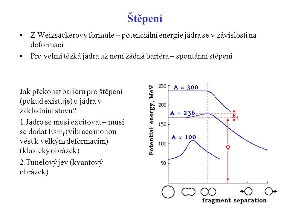 Štěpení Z Weizsäckerovy formule – potenciální energie jádra se v závislosti na deformaci Pro velmi těžká jádra už není žádná bariéra – spontánní stěpe