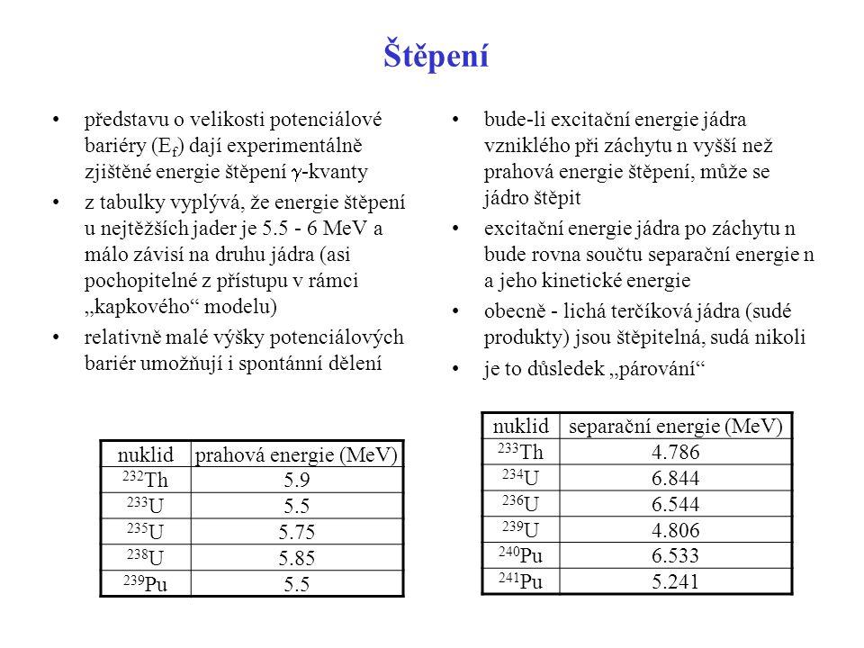 Štěpení představu o velikosti potenciálové bariéry (E f ) dají experimentálně zjištěné energie štěpení  -kvanty z tabulky vyplývá, že energie štěpení