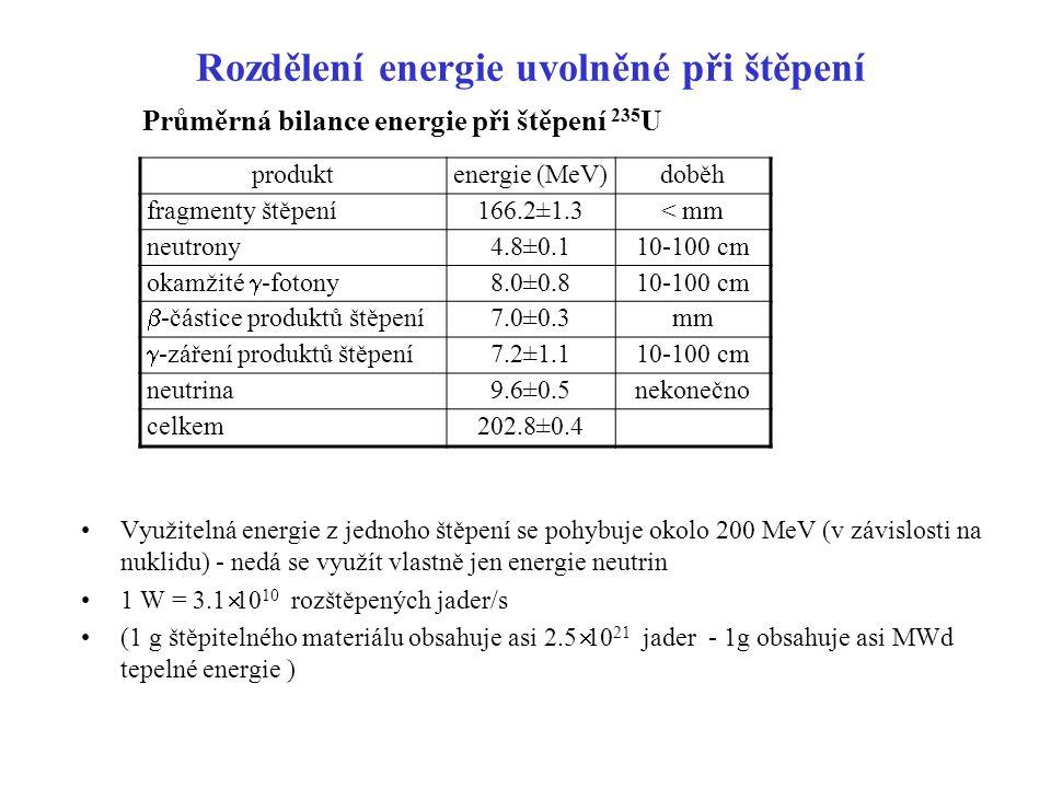 Rozdělení energie uvolněné při štěpení Využitelná energie z jednoho štěpení se pohybuje okolo 200 MeV (v závislosti na nuklidu) - nedá se využít vlast