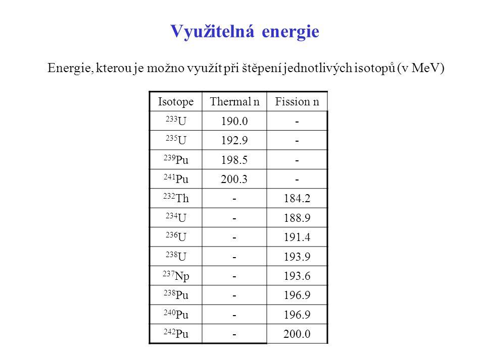 Využitelná energie Energie, kterou je možno využít při štěpení jednotlivých isotopů (v MeV) IsotopeThermal nFission n 233 U190.0- 235 U192.9- 239 Pu19