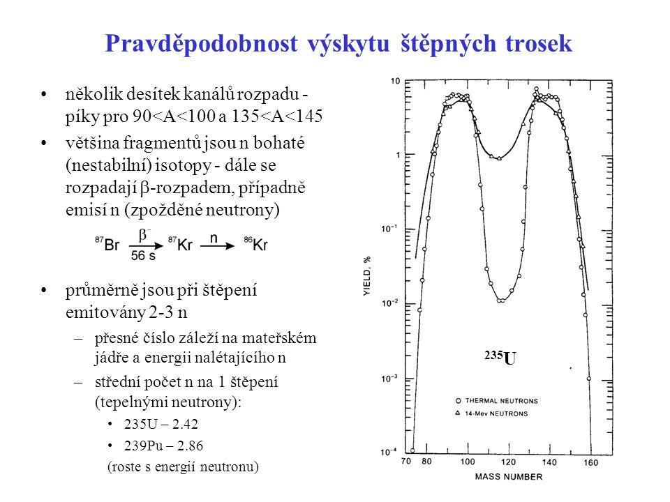 Pravděpodobnost výskytu štěpných trosek několik desítek kanálů rozpadu - píky pro 90<A<100 a 135<A<145 většina fragmentů jsou n bohaté (nestabilní) is