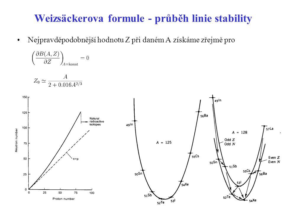 Účinný průřez pravděpodobnost jaderné reakce (např.