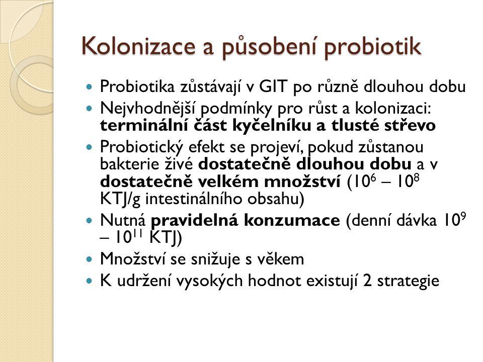 Kolonizace a působení probiotik Probiotika zůstávají v GIT po různě dlouhou dobu Nejvhodnější podmínky pro růst a kolonizaci: terminální část kyčelník
