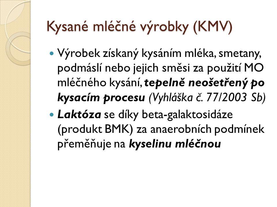 Kysané mléčné výrobky (KMV) Výrobek získaný kysáním mléka, smetany, podmáslí nebo jejich směsi za použití MO mléčného kysání, tepelně neošetřený po ky