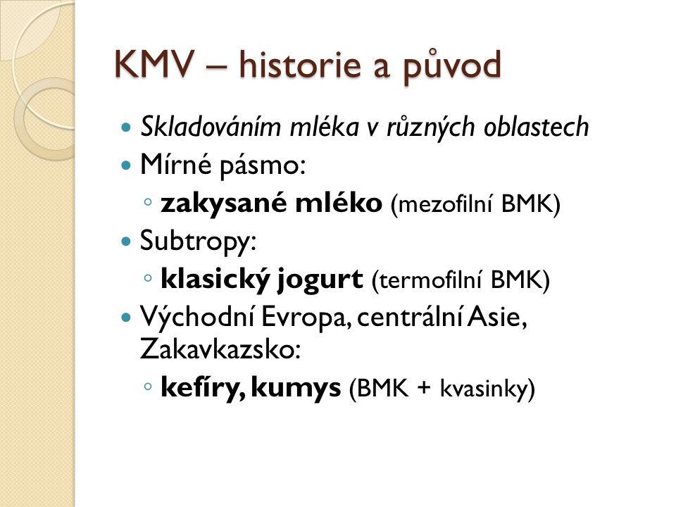 KMV – historie a původ Skladováním mléka v různých oblastech Mírné pásmo: ◦ zakysané mléko (mezofilní BMK) Subtropy: ◦ klasický jogurt (termofilní BMK