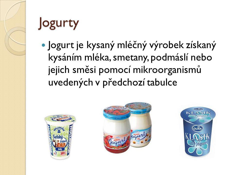 Jogurty Jogurt je kysaný mléčný výrobek získaný kysáním mléka, smetany, podmáslí nebo jejich směsi pomocí mikroorganismů uvedených v předchozí tabulce