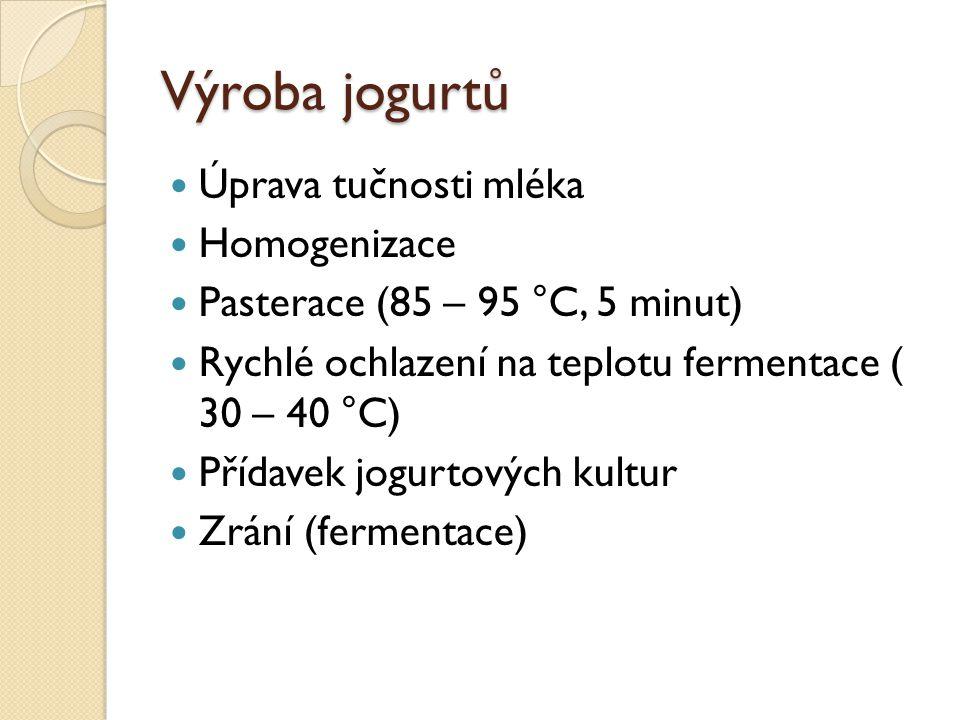 Výroba jogurtů Úprava tučnosti mléka Homogenizace Pasterace (85 – 95 °C, 5 minut) Rychlé ochlazení na teplotu fermentace ( 30 – 40 °C) Přídavek jogurt