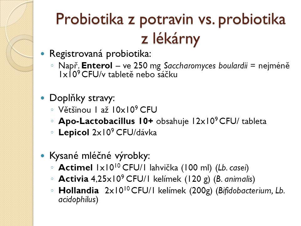 Probiotika z potravin vs. probiotika z lékárny Registrovaná probiotika: ◦ Např. Enterol – ve 250 mg Saccharomyces boulardii = nejméně 1x10 9 CFU/v tab