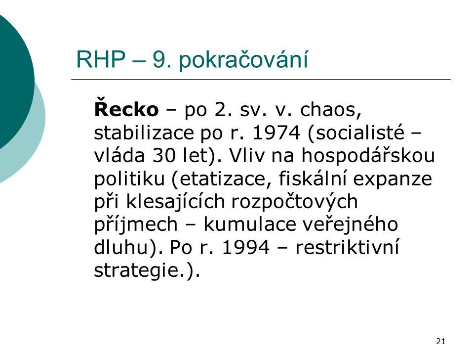 21 RHP – 9. pokračování Řecko – po 2. sv. v. chaos, stabilizace po r. 1974 (socialisté – vláda 30 let). Vliv na hospodářskou politiku (etatizace, fisk