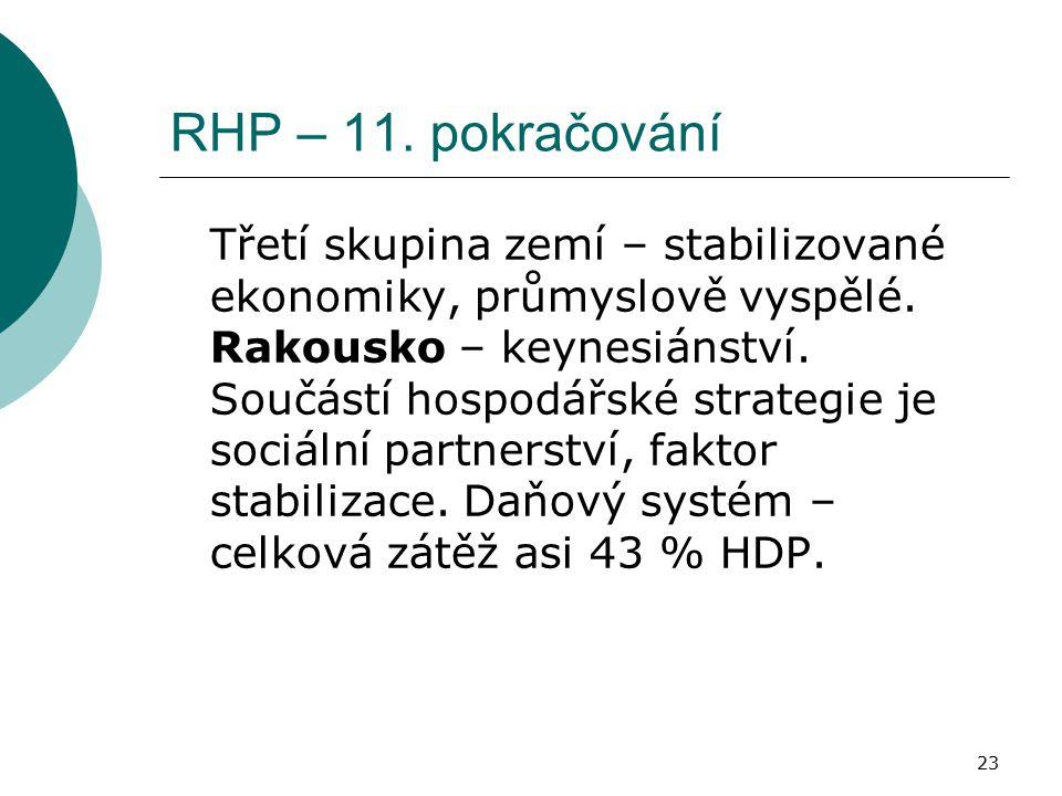 23 RHP – 11. pokračování Třetí skupina zemí – stabilizované ekonomiky, průmyslově vyspělé. Rakousko – keynesiánství. Součástí hospodářské strategie je