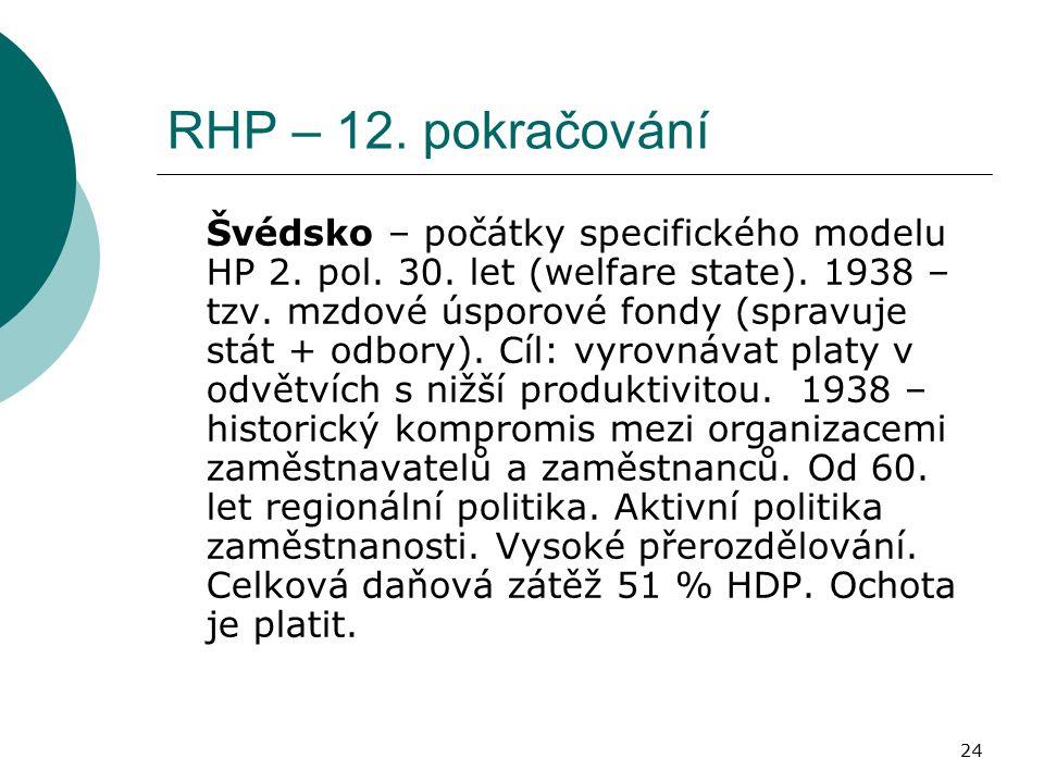 24 RHP – 12. pokračování Švédsko – počátky specifického modelu HP 2. pol. 30. let (welfare state). 1938 – tzv. mzdové úsporové fondy (spravuje stát +