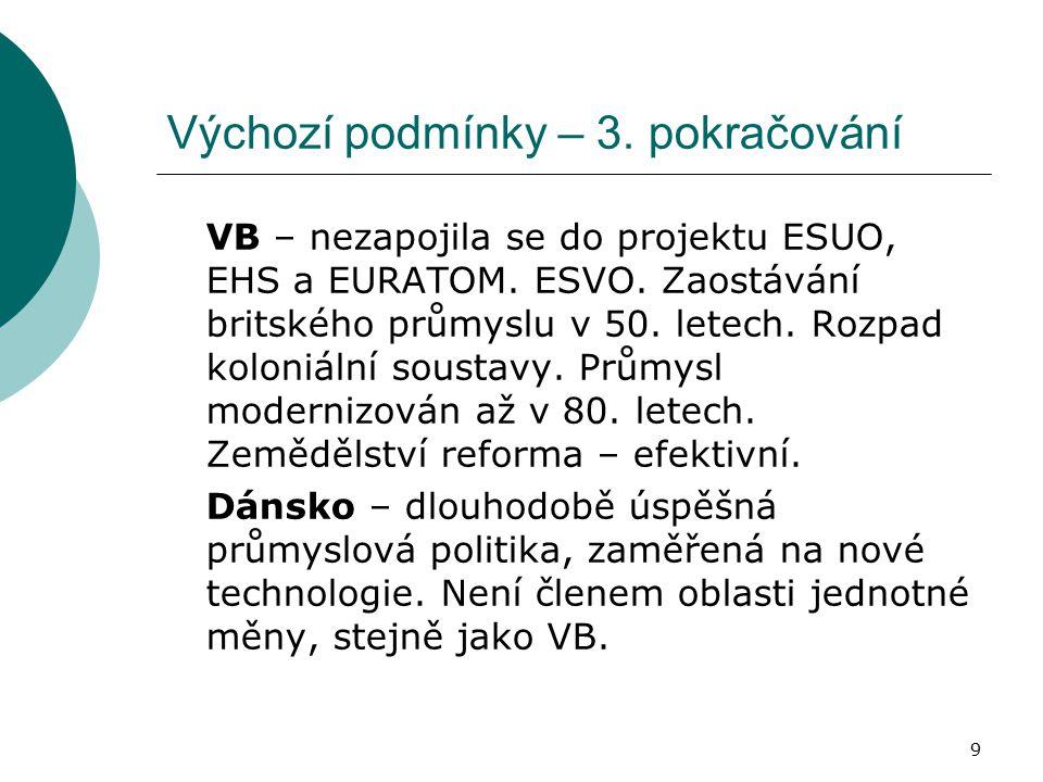 9 Výchozí podmínky – 3. pokračování VB – nezapojila se do projektu ESUO, EHS a EURATOM. ESVO. Zaostávání britského průmyslu v 50. letech. Rozpad kolon