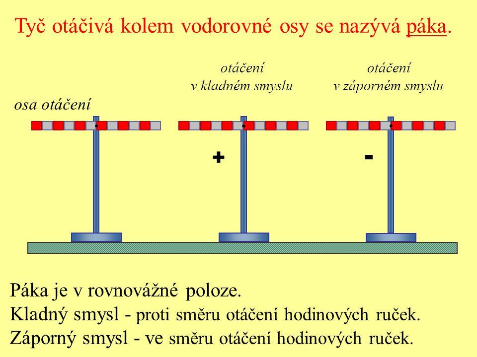 Rovnovážná poloha páky Zavěsíme-li současně na konce páky závaží se stejnou hmotností, páka zůstane v rovnovážné poloze.