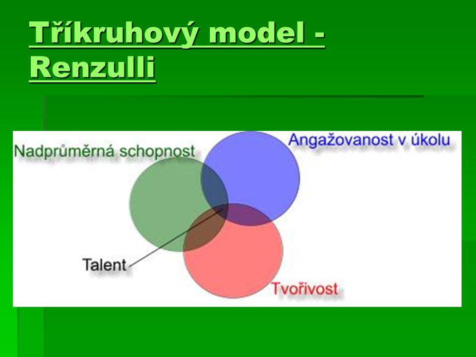 Tříkruhový model - Renzulli Tříkruhový model - Renzulli