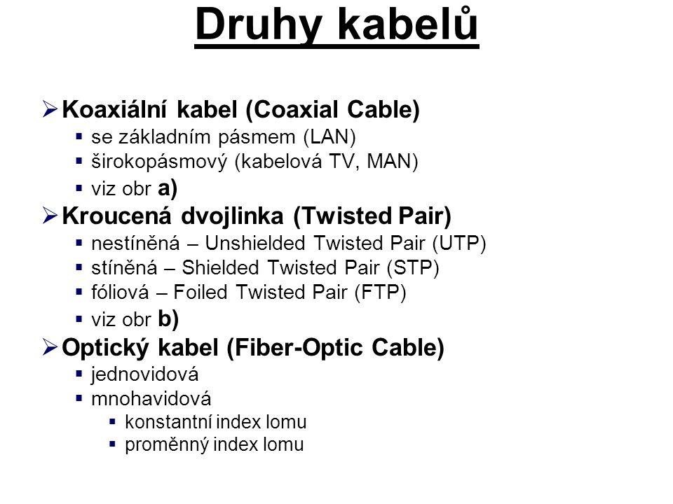 Druhy kabelů  Koaxiální kabel (Coaxial Cable)  se základním pásmem (LAN)  širokopásmový (kabelová TV, MAN)  viz obr a)  Kroucená dvojlinka (Twist