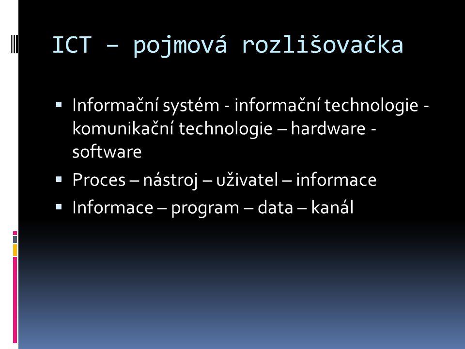 ICT – pojmová rozlišovačka  Informační systém - informační technologie - komunikační technologie – hardware - software  Proces – nástroj – uživatel – informace  Informace – program – data – kanál