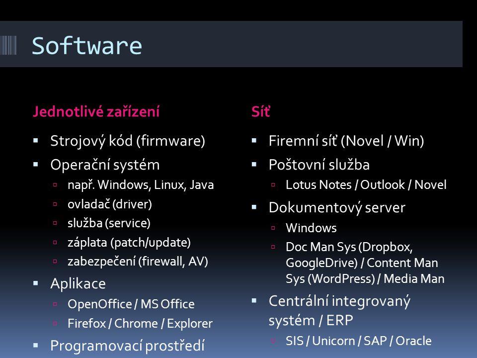 Software Jednotlivé zařízeníSíť  Strojový kód (firmware)  Operační systém  např. Windows, Linux, Java  ovladač (driver)  služba (service)  zápla