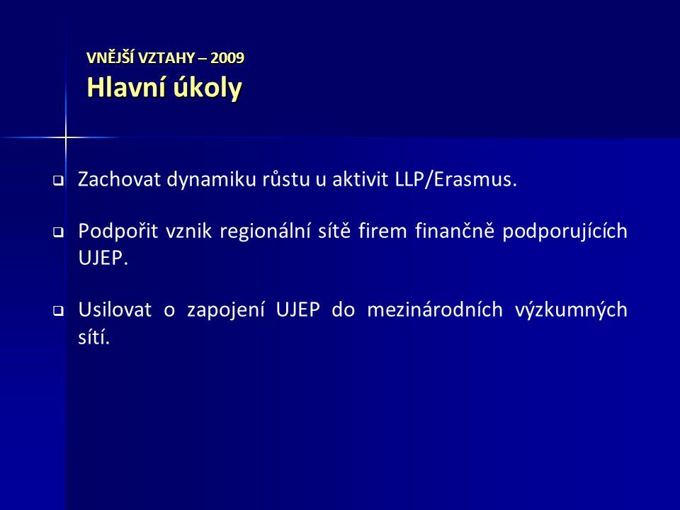 VNĚJŠÍ VZTAHY – 2009 Hlavní úkoly   Zachovat dynamiku růstu u aktivit LLP/Erasmus.