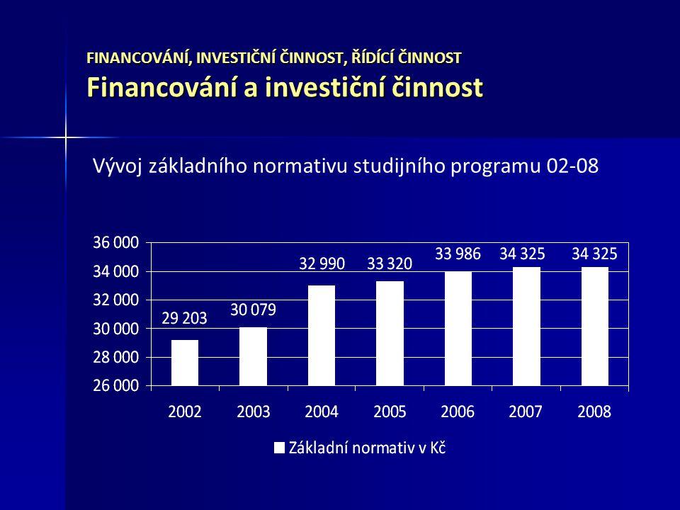 FINANCOVÁNÍ, INVESTIČNÍ ČINNOST, ŘÍDÍCÍ ČINNOST Financování a investiční činnost Vývoj základního normativu studijního programu 02-08