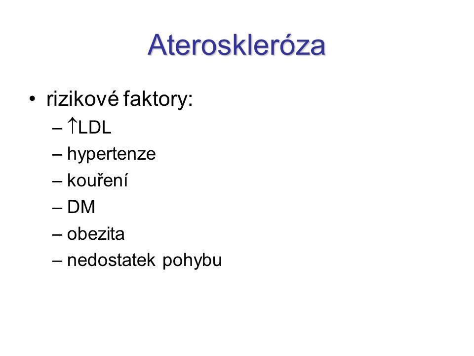 Ateroskleróza rizikové faktory: –  LDL –hypertenze –kouření –DM –obezita –nedostatek pohybu