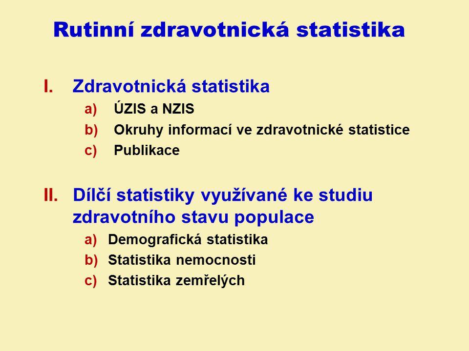 Rutinní zdravotnická statistika I.Zdravotnická statistika a)ÚZIS a NZIS b)Okruhy informací ve zdravotnické statistice c)Publikace II.Dílčí statistiky