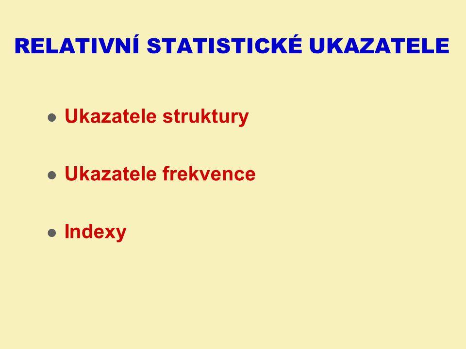 RELATIVNÍ STATISTICKÉ UKAZATELE Ukazatele struktury Ukazatele frekvence Indexy