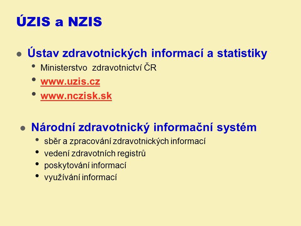 ÚZIS a NZIS Ústav zdravotnických informací a statistiky Ministerstvo zdravotnictví ČR www.uzis.cz www.nczisk.sk Národní zdravotnický informační systém