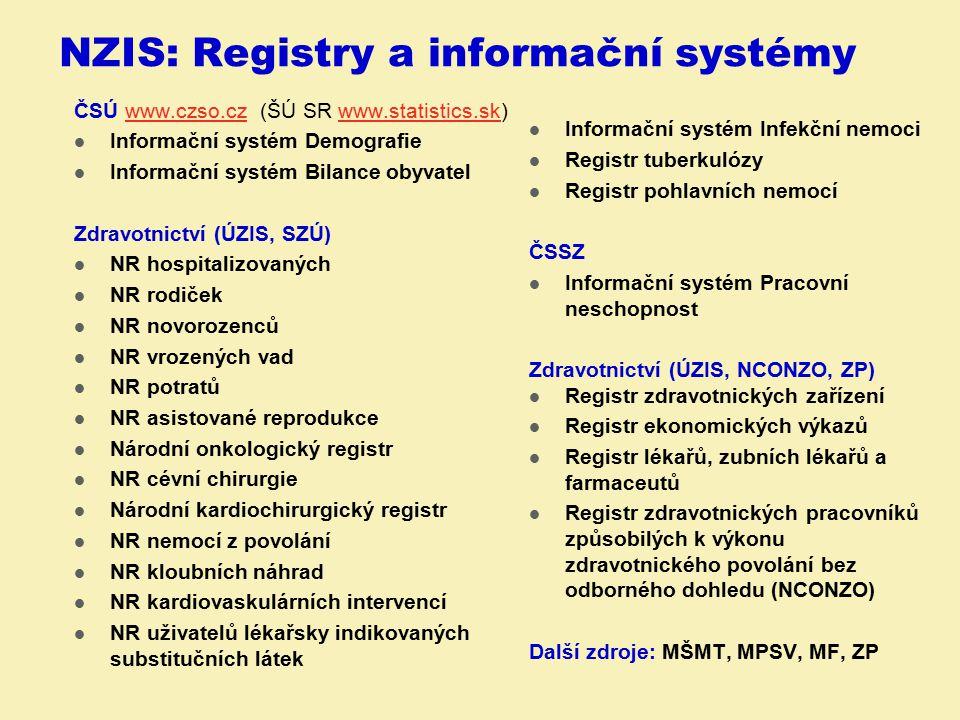 NZIS: Registry a informační systémy ČSÚ www.czso.cz (ŠÚ SR www.statistics.sk)www.czso.czwww.statistics.sk Informační systém Demografie Informační syst