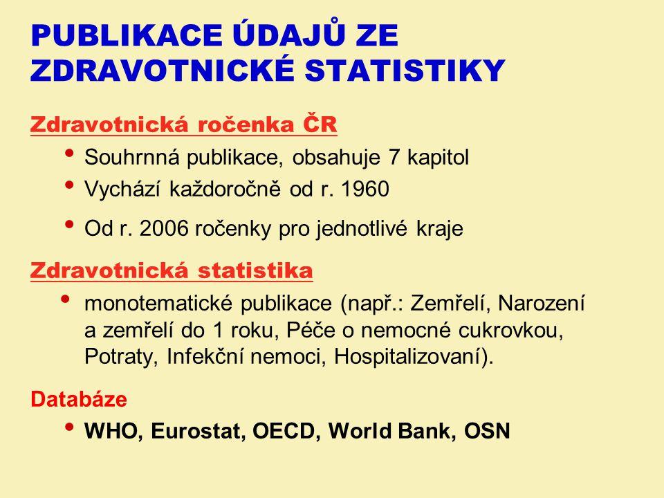 PUBLIKACE ÚDAJŮ ZE ZDRAVOTNICKÉ STATISTIKY Zdravotnická ročenka ČR Souhrnná publikace, obsahuje 7 kapitol Vychází každoročně od r. 1960 Od r. 2006 roč