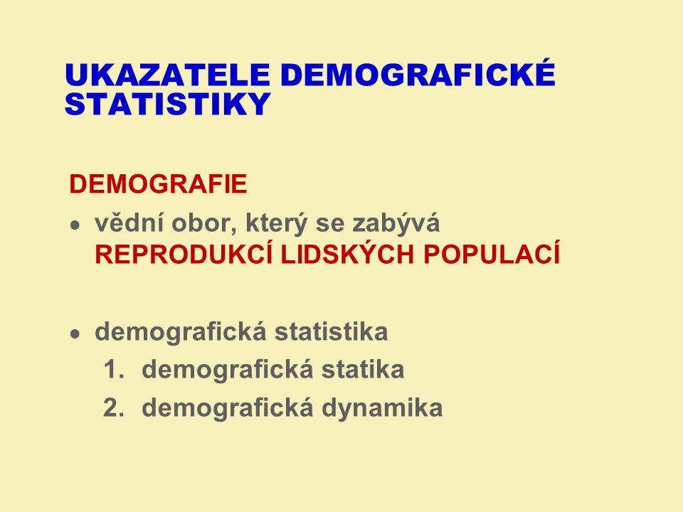 UKAZATELE DEMOGRAFICKÉ STATISTIKY DEMOGRAFIE vědní obor, který se zabývá REPRODUKCÍ LIDSKÝCH POPULACÍ demografická statistika 1.demografická statika 2