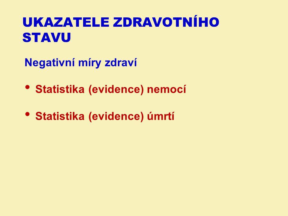 UKAZATELE ZDRAVOTNÍHO STAVU Negativní míry zdraví Statistika (evidence) nemocí Statistika (evidence) úmrtí