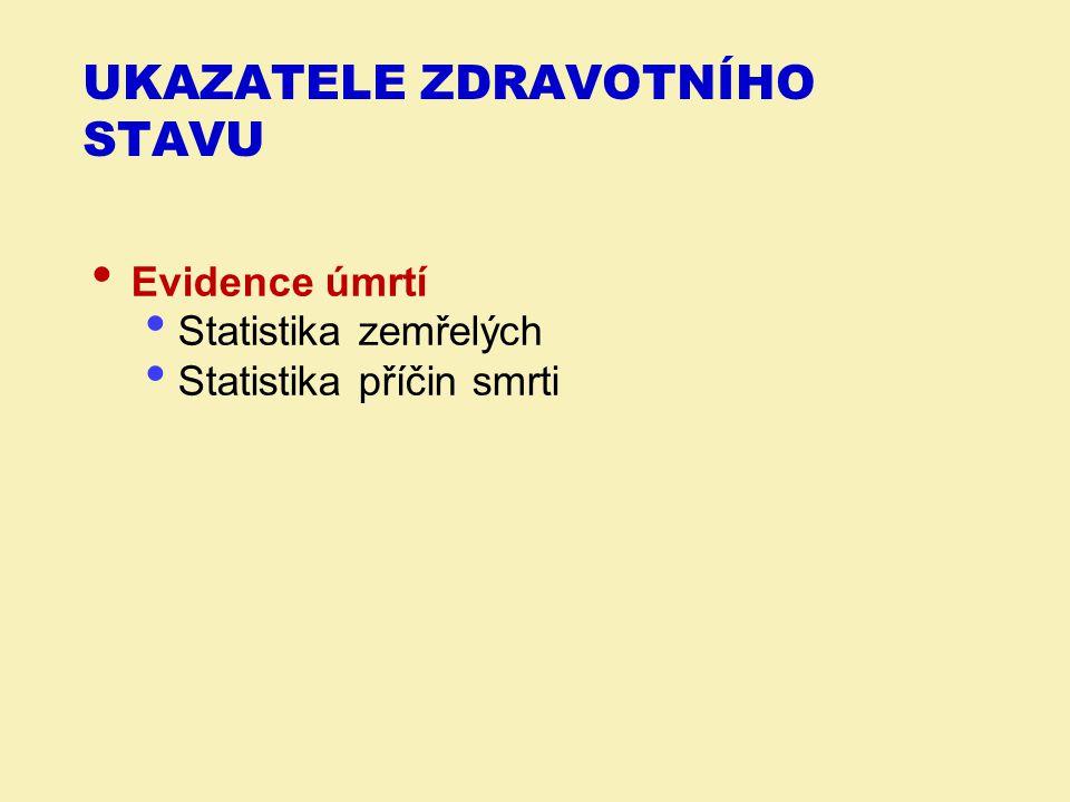 UKAZATELE ZDRAVOTNÍHO STAVU Evidence úmrtí Statistika zemřelých Statistika příčin smrti