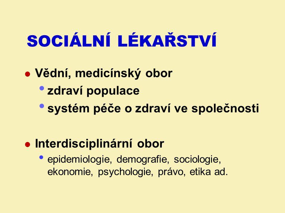 SOCIÁLNÍ LÉKAŘSTVÍ Vědní, medicínský obor zdraví populace systém péče o zdraví ve společnosti Interdisciplinární obor epidemiologie, demografie, sociologie, ekonomie, psychologie, právo, etika ad.