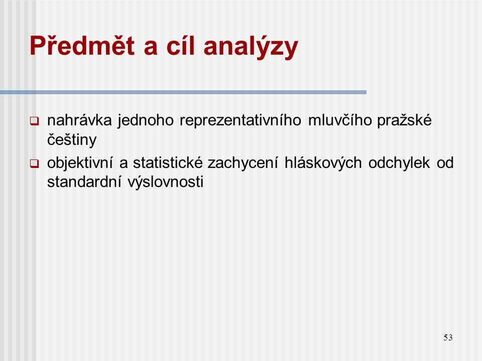 Případová studie: K hypoartikulaci v pražské češtině Tomáš Duběda a Jiří Januška, 2006