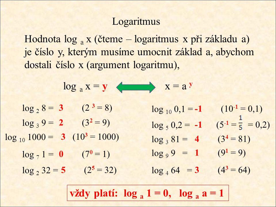 Vlastnosti funkce y = log a x D(f) = (0,∞), H(f) = R a > 1 funkce je rostoucí 0 < a < 1 funkce je klesající [1,0] Oba typy grafů protínají osu x v bodě [1,0], protože log a 1 = 0.