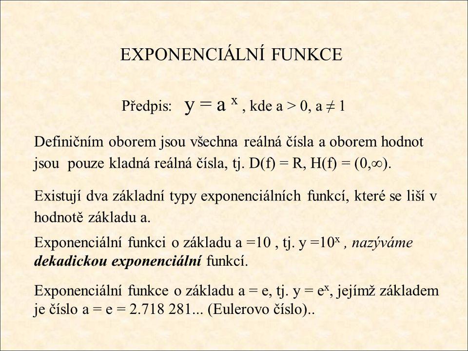EXPONENCIÁLNÍ FUNKCE Předpis: y = a x, kde a > 0, a ≠ 1 Definičním oborem jsou všechna reálná čísla a oborem hodnot jsou pouze kladná reálná čísla, tj.