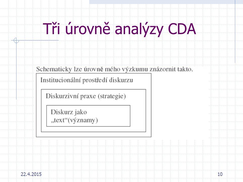 22.4.201510 Tři úrovně analýzy CDA