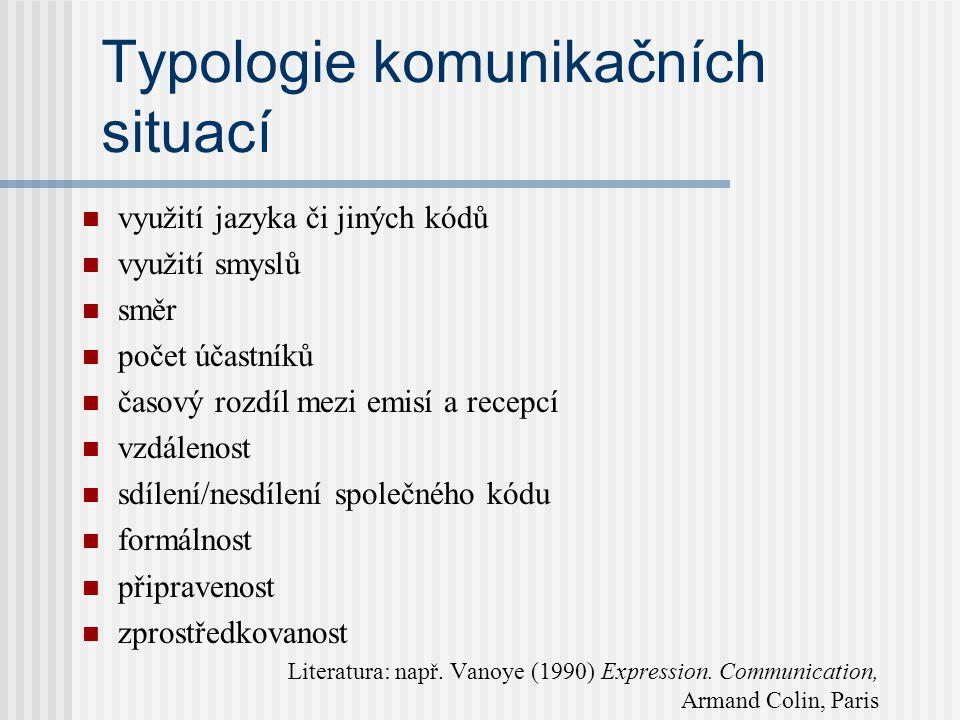 Typologie komunikačních situací využití jazyka či jiných kódů využití smyslů směr počet účastníků časový rozdíl mezi emisí a recepcí vzdálenost sdílen