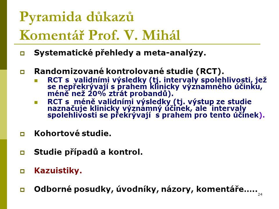 24 Pyramida důkazů Komentář Prof. V. Mihál  Systematické přehledy a meta-analýzy.