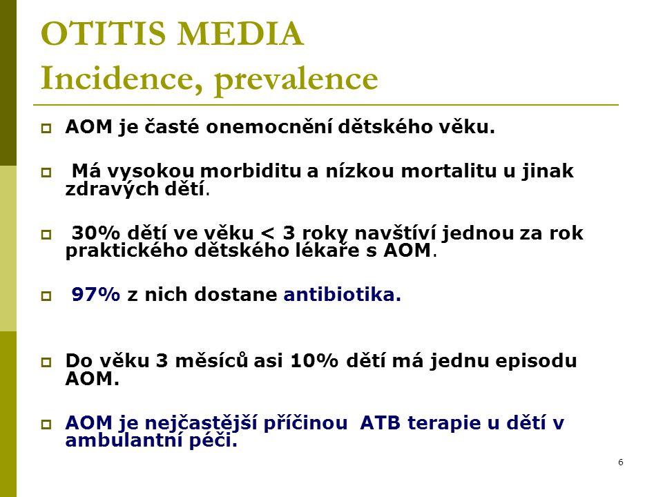 6 OTITIS MEDIA Incidence, prevalence  AOM je časté onemocnění dětského věku.