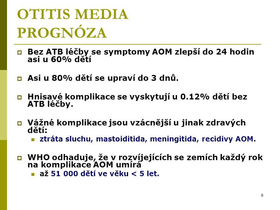 8 OTITIS MEDIA PROGNÓZA  Bez ATB léčby se symptomy AOM zlepší do 24 hodin asi u 60% dětí  Asi u 80% dětí se upraví do 3 dnů.