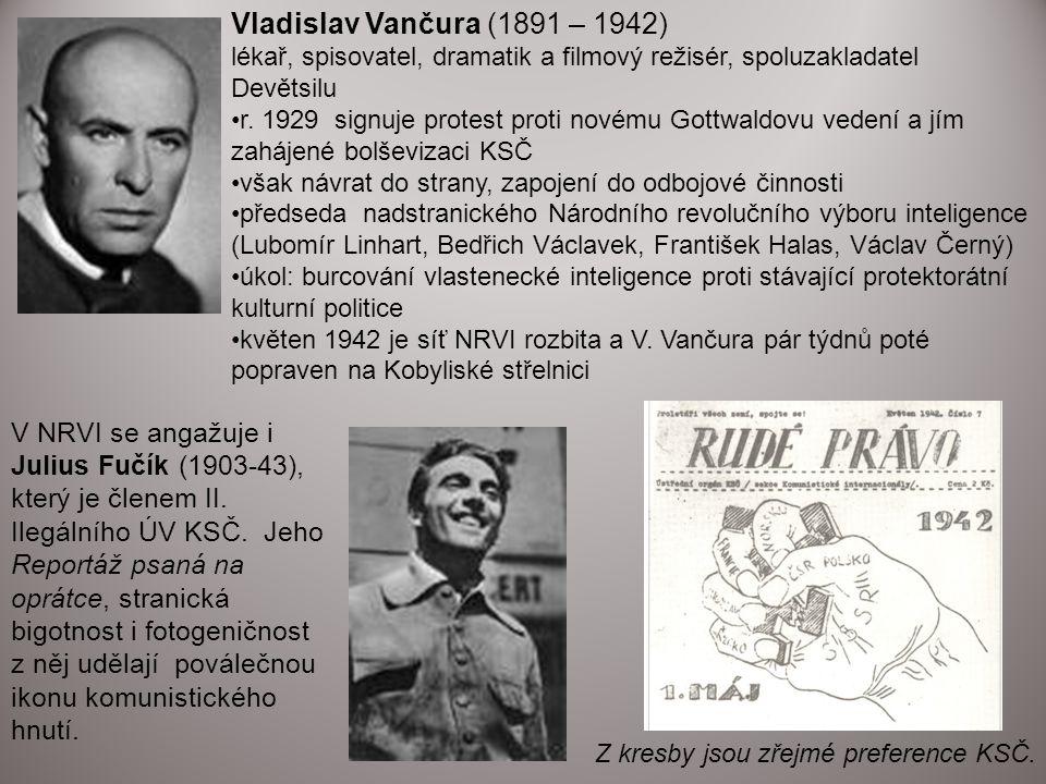Vladislav Vančura (1891 – 1942) lékař, spisovatel, dramatik a filmový režisér, spoluzakladatel Devětsilu r. 1929 signuje protest proti novému Gottwald
