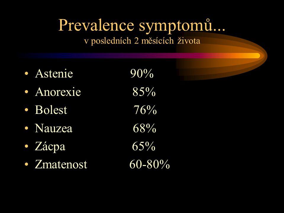 …Prevalence symptomů Dušnost 30-75% Nespavost 60% Poceni 60% Úzkost 40% Deprese 10% Škytavka 5%
