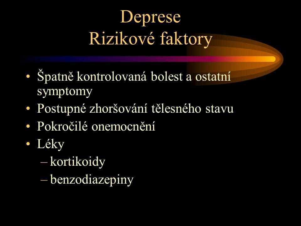 Deprese Rizikové faktory Špatně kontrolovaná bolest a ostatní symptomy Postupné zhoršování tělesného stavu Pokročilé onemocnění Léky –kortikoidy –benzodiazepiny